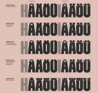 Trim Poster diacritics