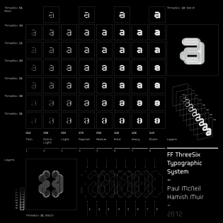FF ThreeSix showing by FontFont
