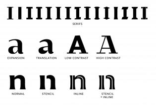 Audree variations