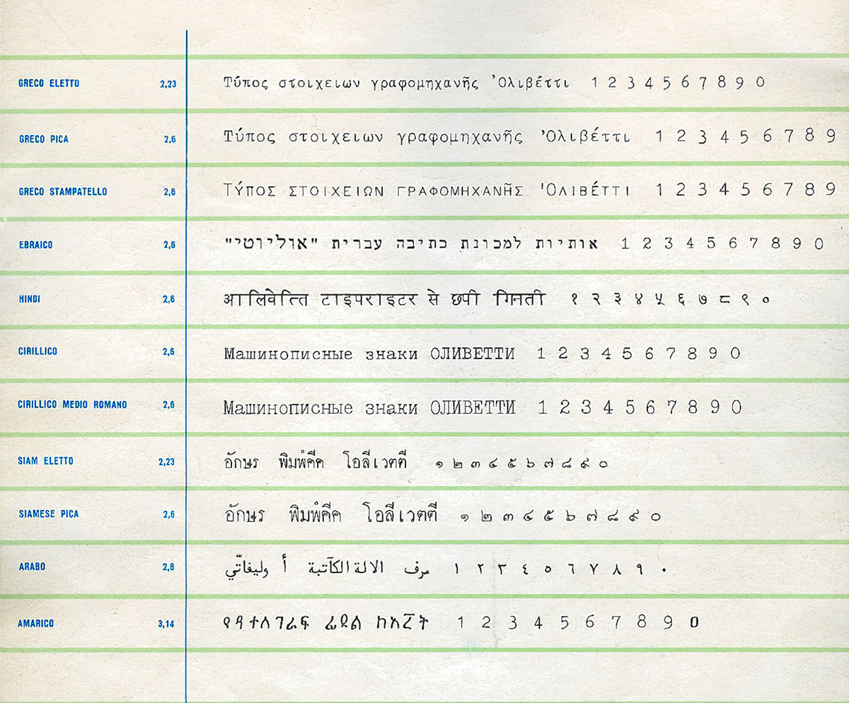 Monospace typefaces for different scripts included in a Olivetti font catalog (c. 1958). The number after the name stands for the width of the characters. © Associazione Archivio Storico Olivetti, Ivrea, Italy. Please do not reproduce without permission.
