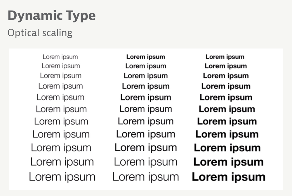 Beyond Helvetica: The Real Story Behind Fonts in iOS 7