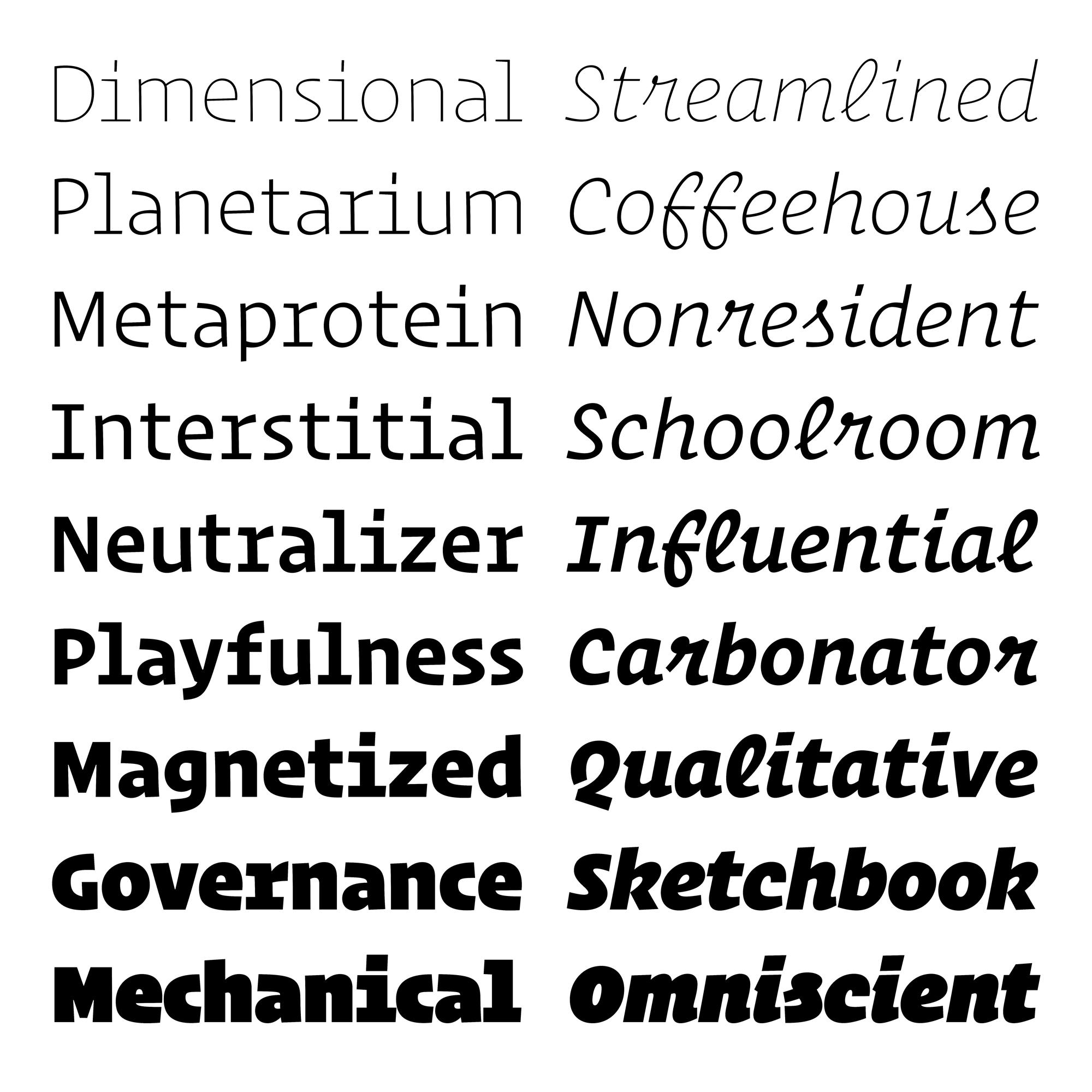 Operator fonts