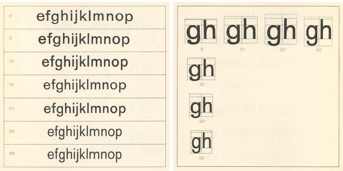 Gerstner-Programm – Typographica