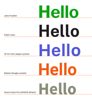 Public Sans width compared to similar open source fonts.